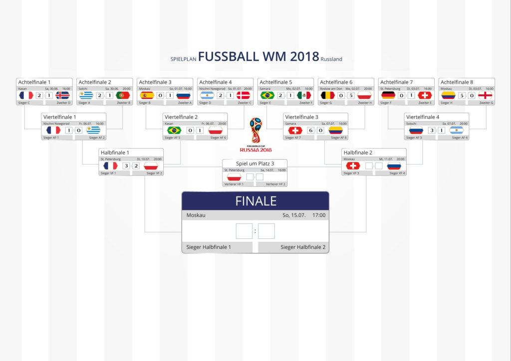 IKYWM 2018 - Spielplan nach HF1